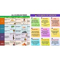 How to learn english promo code