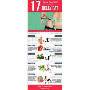 Coupon for how to lose belly fat fast and get a flat stomach