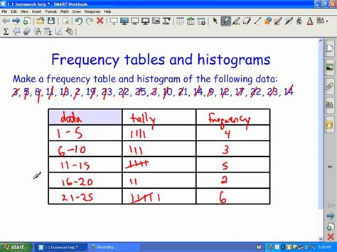 How to make a frequency table Image