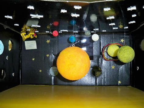 How to make a shadow box solar system Image