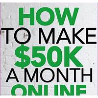 How to make money online via amazon affiliate marketing 2016 edition step by step