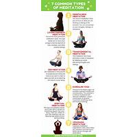 How to meditate! meditation for beginners! many products to earn from! coupon code