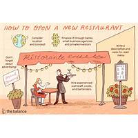 Compare how to open your restaurant in 8 weeks