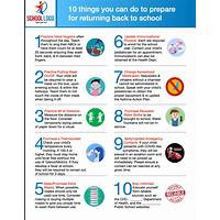 Best how to prepare for your nursing revalidation online