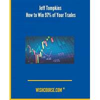 How to win 97% of your trades step by step