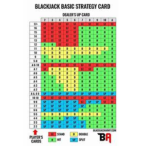 How to win at online blackjack ? win at online classic blackjack in under 10 minutes discount code