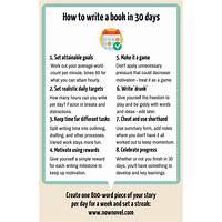 Guide to how to write a book in less than 24 hours 3 kindle upsells