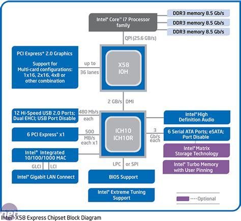 I7 Processor Architecture Math Wallpaper Golden Find Free HD for Desktop [pastnedes.tk]