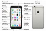 iPhone 6s Manual