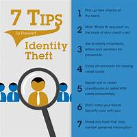 Identity theft deterrent online coupon