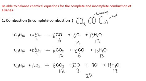 Incomplete Combustion Equation Graph and Velocity Download Free Graph and Velocity [gmss941.online]