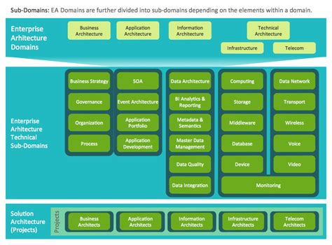 Information Technology Architecture Math Wallpaper Golden Find Free HD for Desktop [pastnedes.tk]