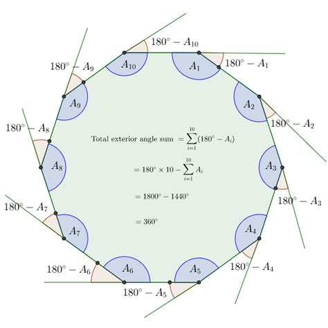 Interior Angle Of Decagon Make Your Own Beautiful  HD Wallpapers, Images Over 1000+ [ralydesign.ml]