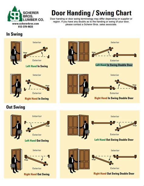 Interior Door Swing Chart Make Your Own Beautiful  HD Wallpapers, Images Over 1000+ [ralydesign.ml]