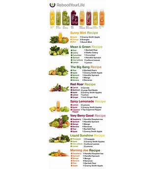 Joe Cross Juice Recipes