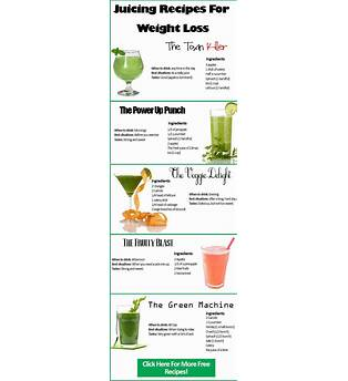 Juice Fasting For Weight Loss Recipes