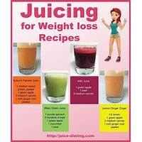 Juicing for fat loss cheap