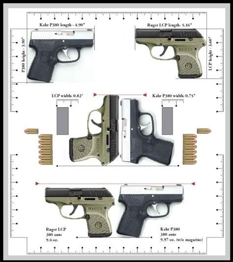 Ruger Kahr P380 Vs Ruger Lcp Size Comparison.