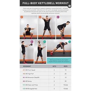 Kettlebell burn the ultimate kettelbell fat loss workout is bullshit?