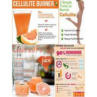 Killer new cellulite free offer is on a roll! secret codes