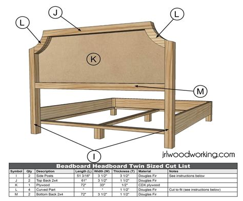 king wood upholstered bed plans cut list Image