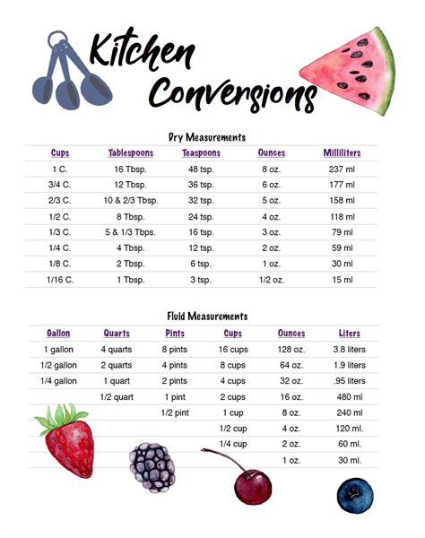 Kitchen Measurement Conversions Iphone Wallpapers Free Beautiful  HD Wallpapers, Images Over 1000+ [getprihce.gq]