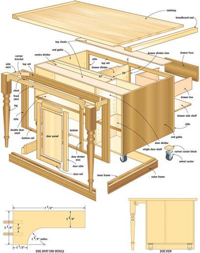 Kitchen island woodworking plan Image
