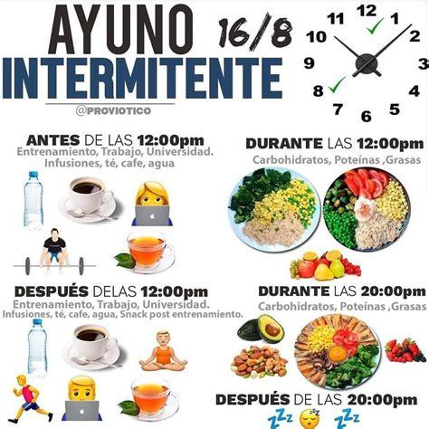 La Dieta Del Ayuno