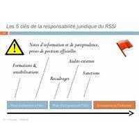 La responsabilite juridique du rssi step by step