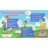 Coupon for law of attraction for kids