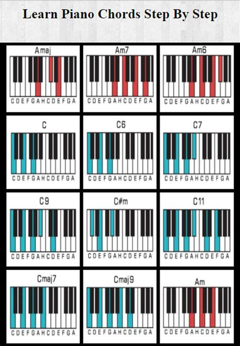 Learn Piano Chords Step By Step