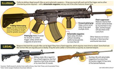 Legal Definition Assault Rifle