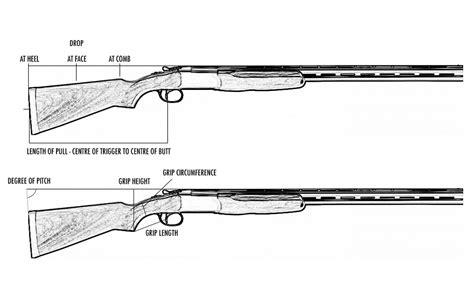 Length Of Pull Shotgun Vs Rifle