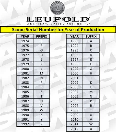 Leupold Scope Rings Chart