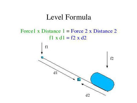 Lever Equation Graph and Velocity Download Free Graph and Velocity [gmss941.online]