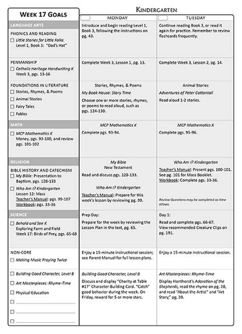Lightning Table Lesson Plan Possibilities Preschool Sample