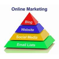 Linkedinfluence the ultimate linkedin training course is bullshit?