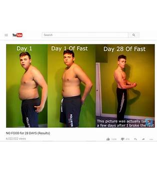 Liquid Fasting Weight Loss Results