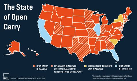 List Of States That Allow Open Carry Of Handguns