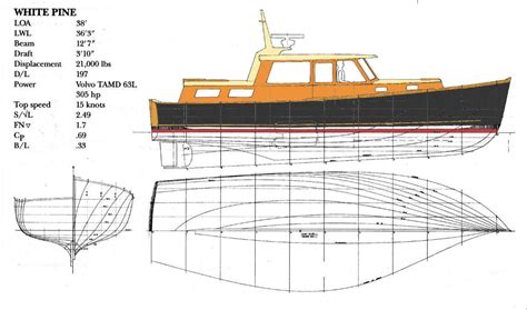 lobster boat design plans