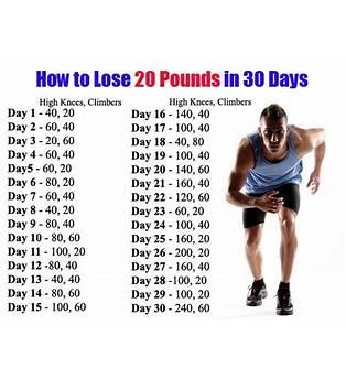 Lose 100 Pounds 30 Days