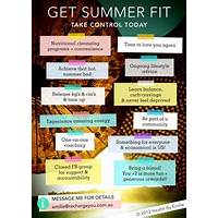 Lose weight, gain energy, eat in abundance and feel amazing! reviews