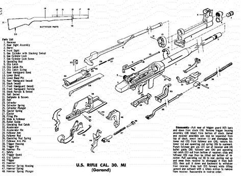 M1 Garand Assembly Diagram