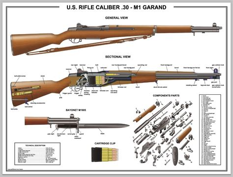 M1 Garand Exploded Parts