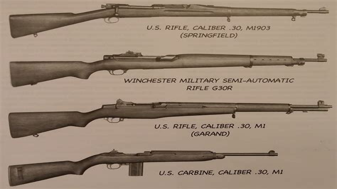 M1 Garand Vs M14 Specs