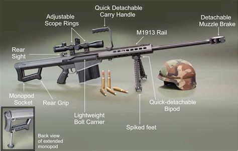 M107 50 Caliber Long Range Sniper Rifle