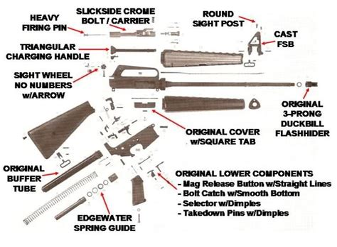 M16a1 Parts Schematic