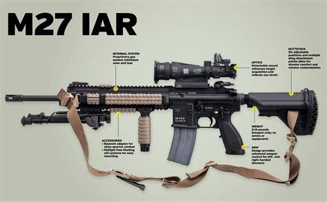 M27 Shotgun