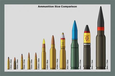 Machine Gun Ammo Types