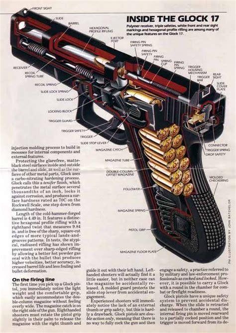 Magazines Glock Gun Parts Gun Deals